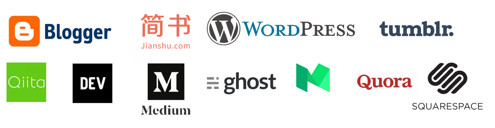 The Logos of Blogging-Related Platforms