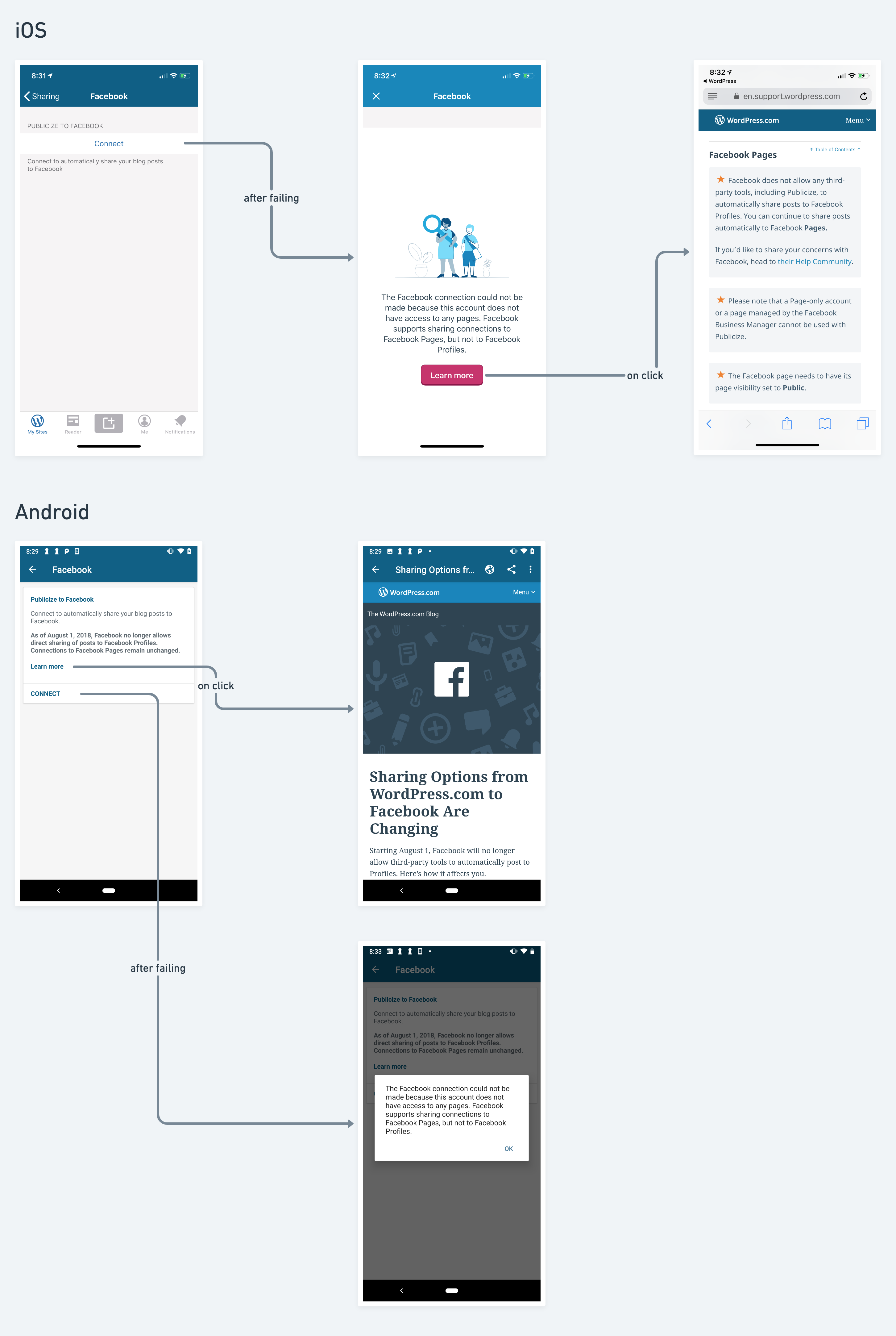 iOS and Android: Consistent messaging in Publicize to Facebook