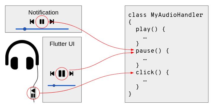 audio_handler