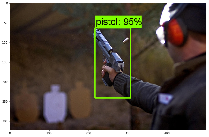 GitHub - ShreyVaghela/Firearms-detection-in-images-using