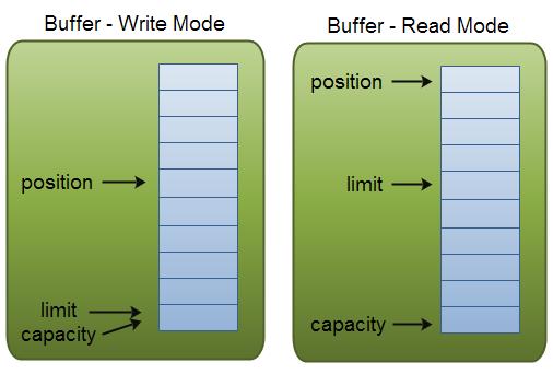 index of stackoverflow
