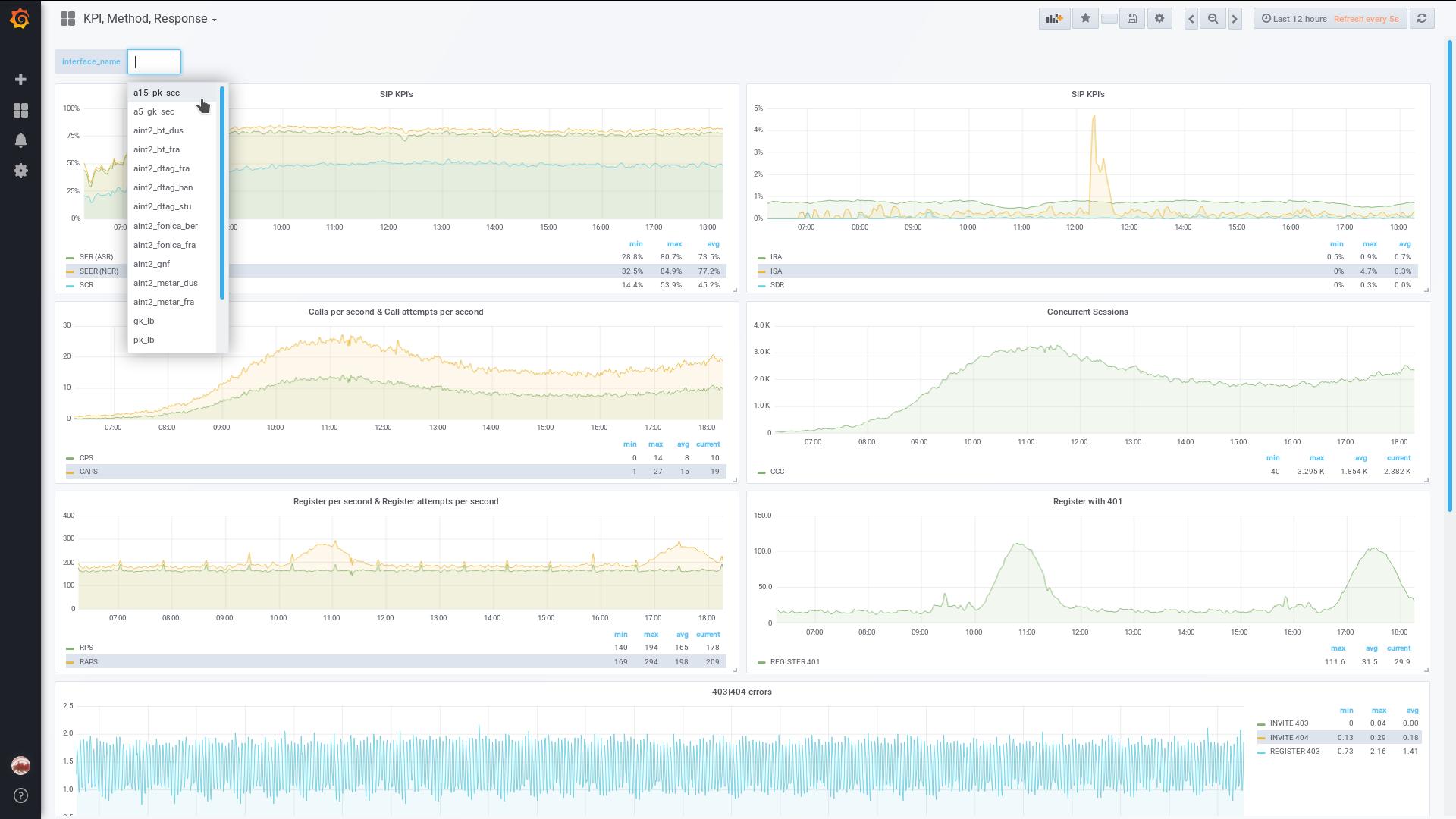 sip_metrics