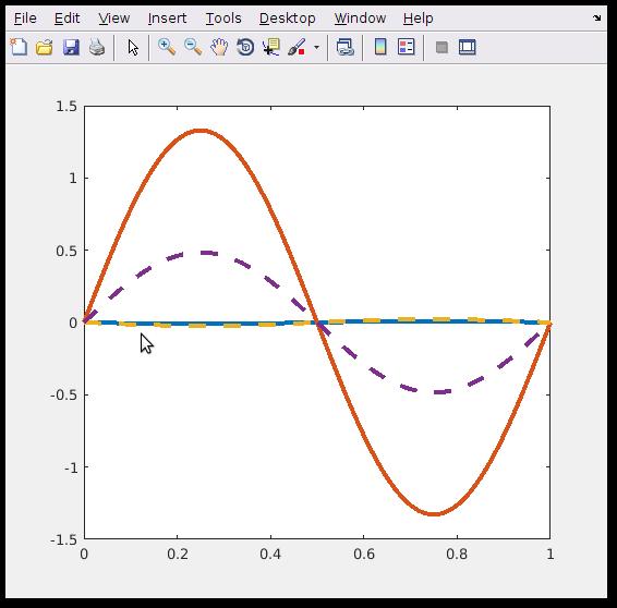 getting non-square matrices in error · Issue #1575 · chebfun