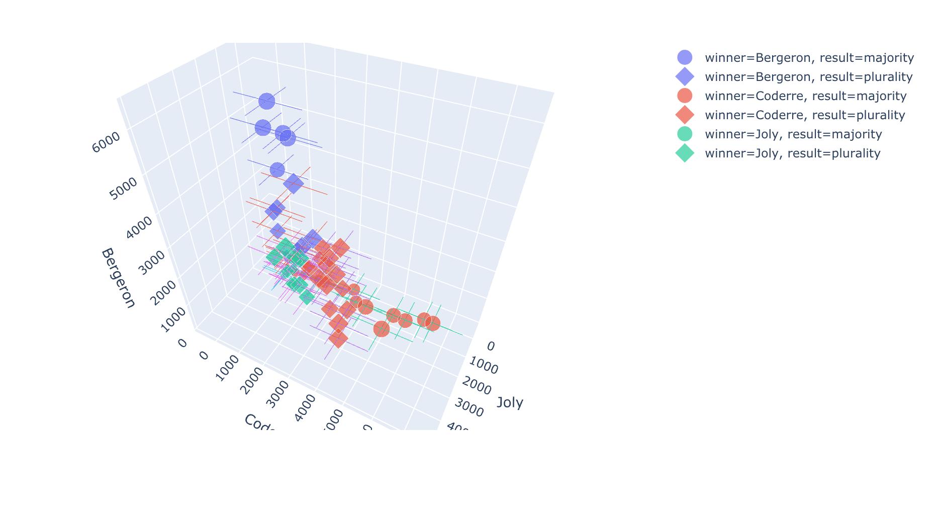 Error bars not inheriting color · Issue #3392 · plotly/plotly js