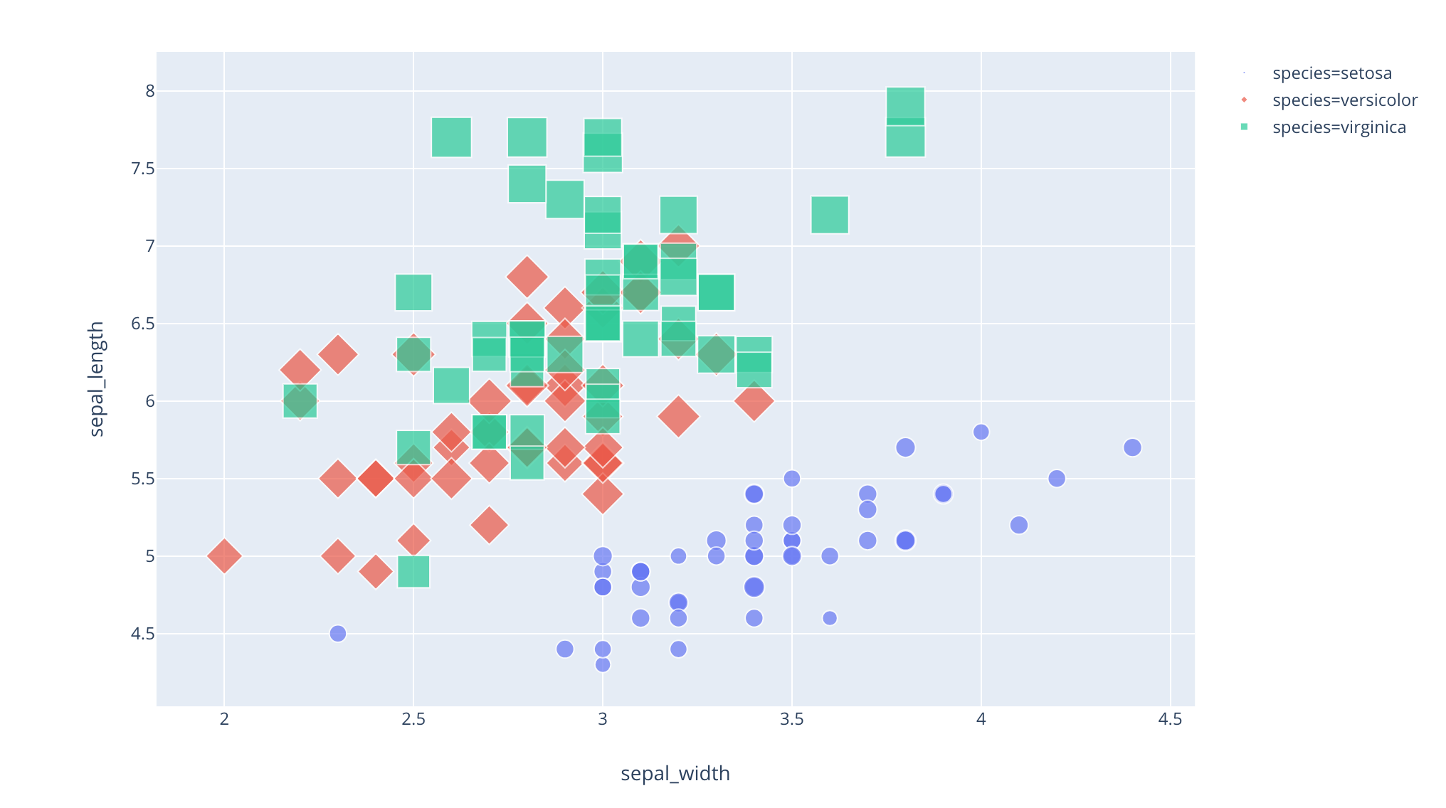 size of marker in legend · Issue #3602 · plotly/plotly js