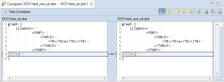 Error in Dot Call when rendering HTML-Like Labels · Issue #1288