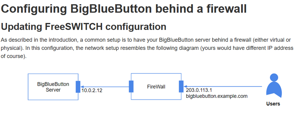 Install BBB is behind Firewall with bbb-install sh · Issue