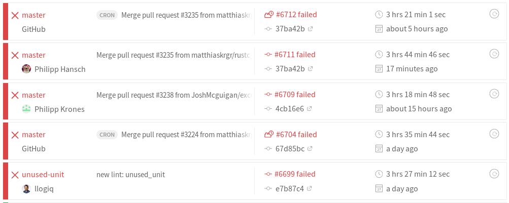 TravisCI master builds started failiing · Issue #3239 · rust