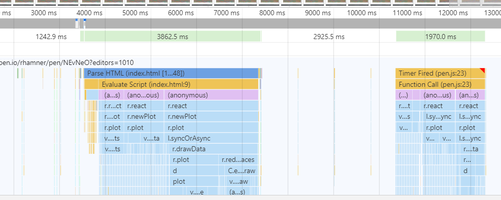 Plotly react performance plummets with large number of traces