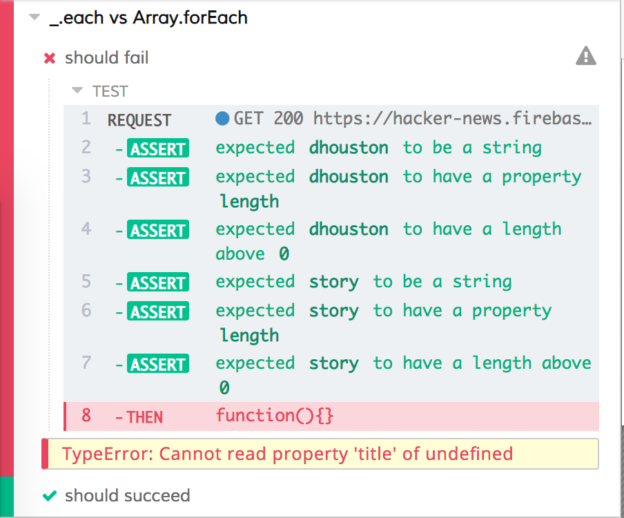 Multiple `Array forEach` assertions inside the `then
