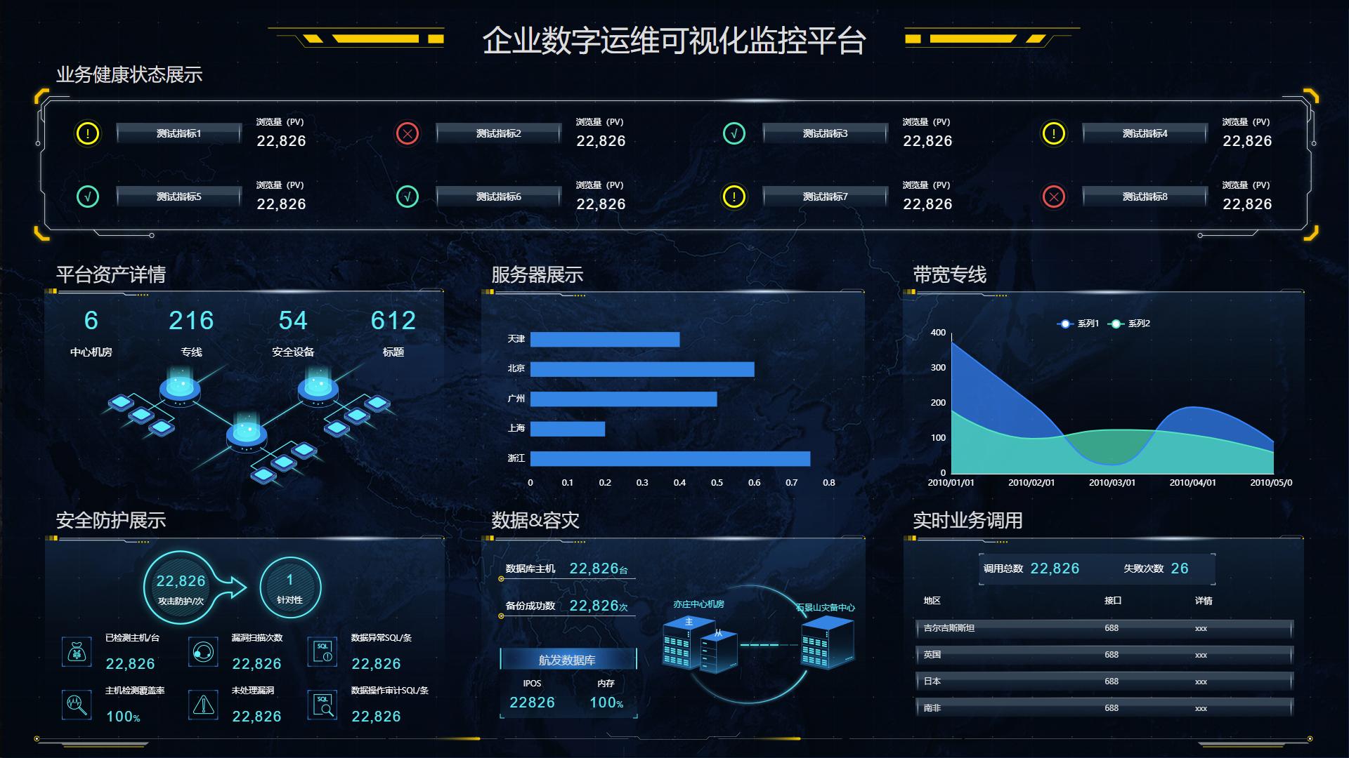 企业数字运维可视化监控平台-结果