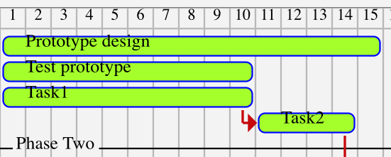 Developers - Gantt Diagrams render task names too high -