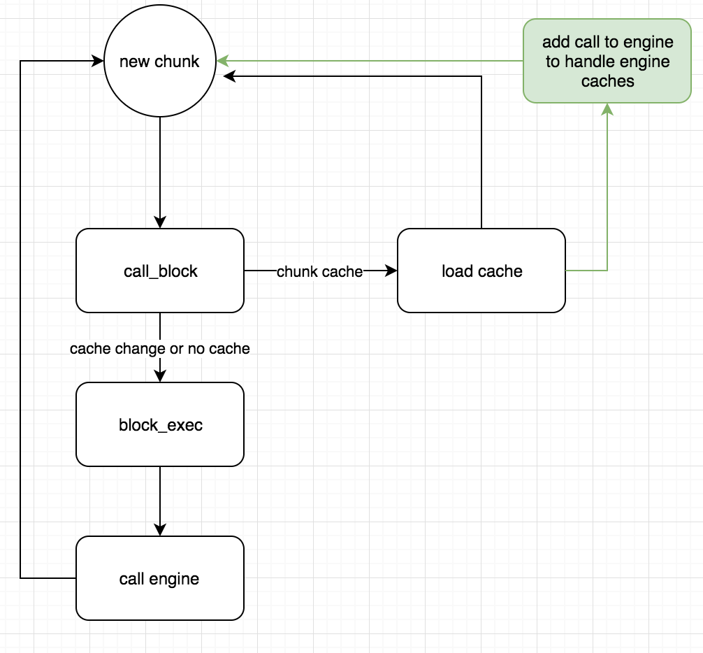 cache engine for knitr by tmastny · Pull Request #167