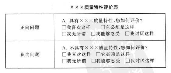 1 XX质量特性评价表