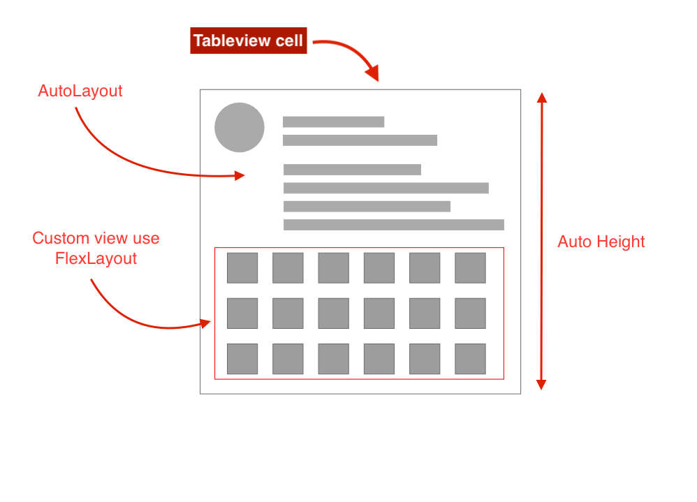 layoutBox - Bountysource