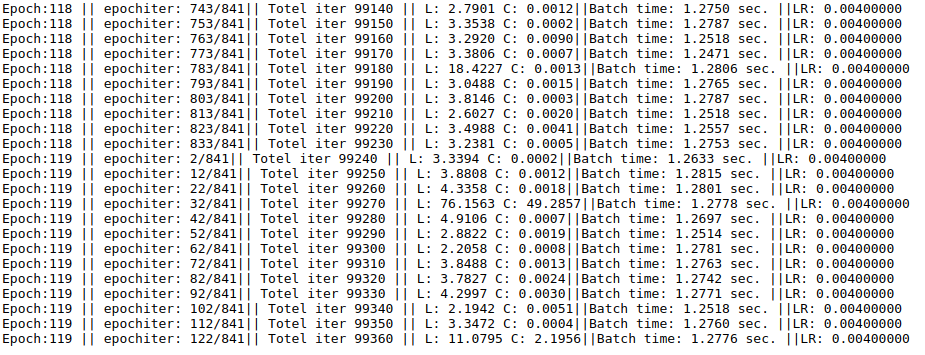 Training datasets with 2 classes (with style of pascal voc