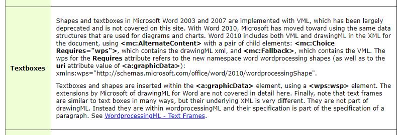 Writing to a Textbox  · Issue #524 · python-openxml/python