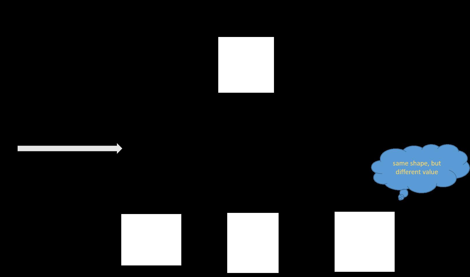 tensorflow mobilenet-v2 support · Issue #153 · microsoft