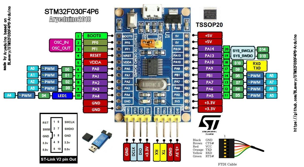 STM32F030F4 Demo Board
