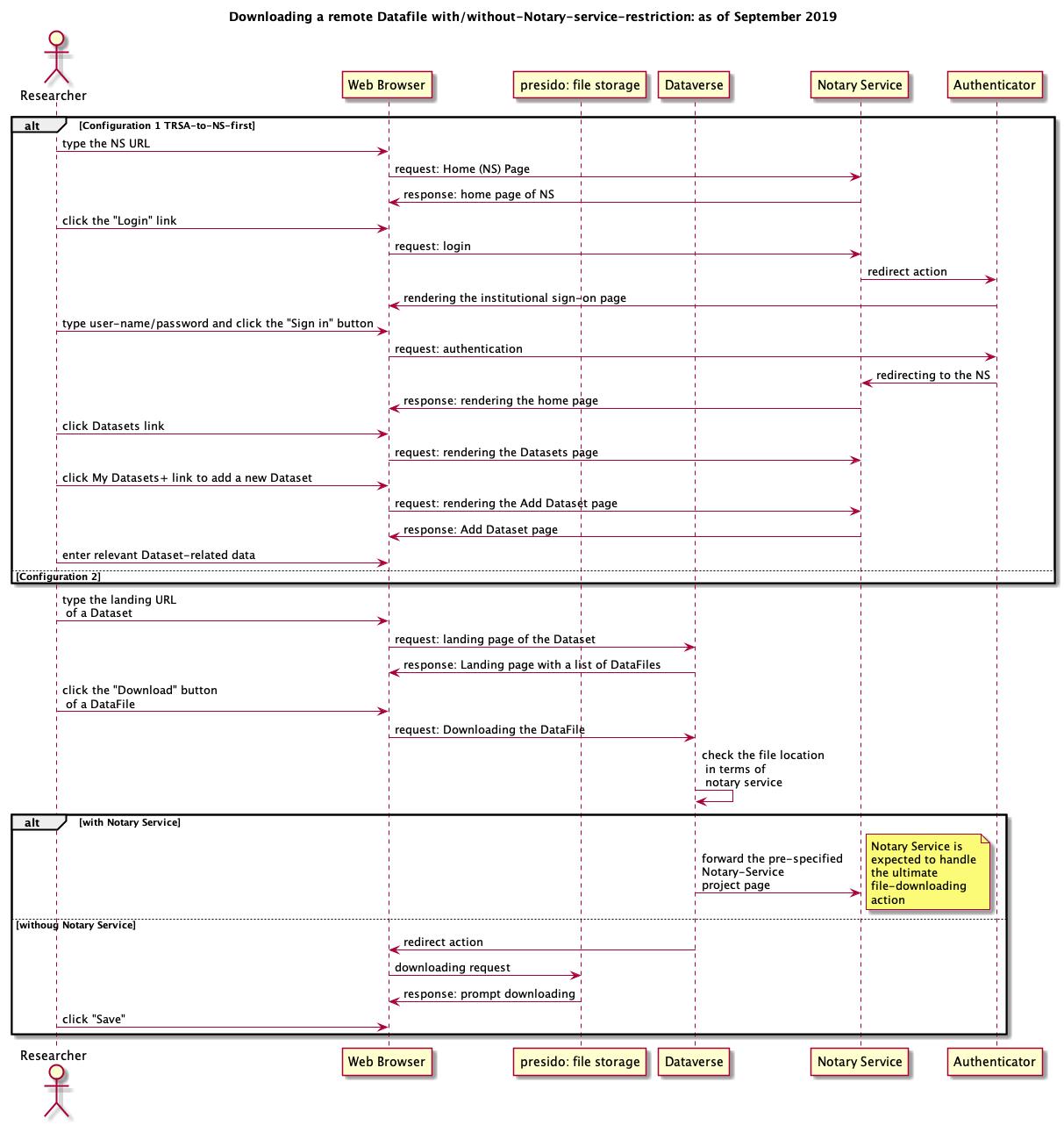 uml-diagrams-trsa-web