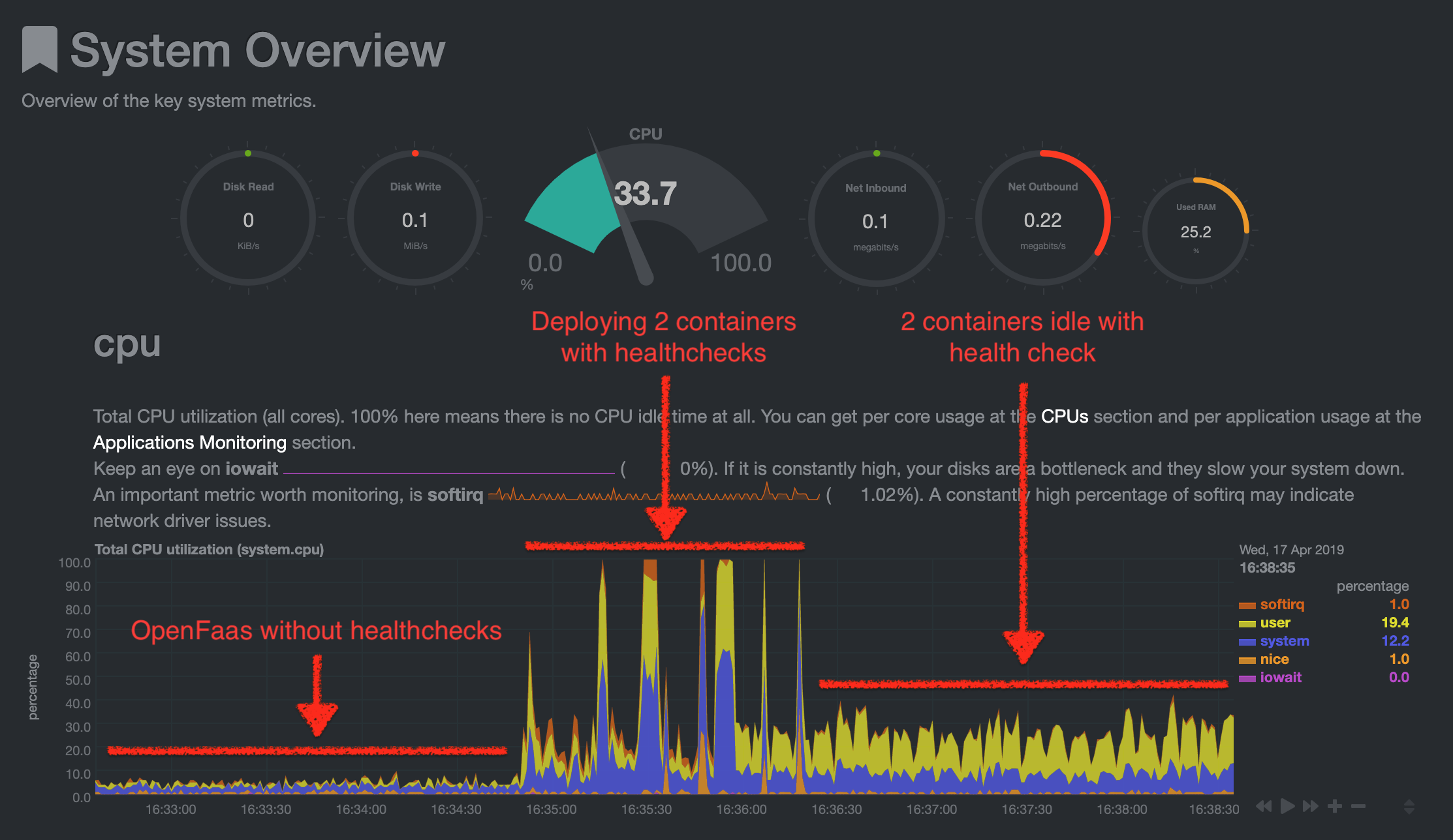 Docker healthcheck causes high CPU utilization