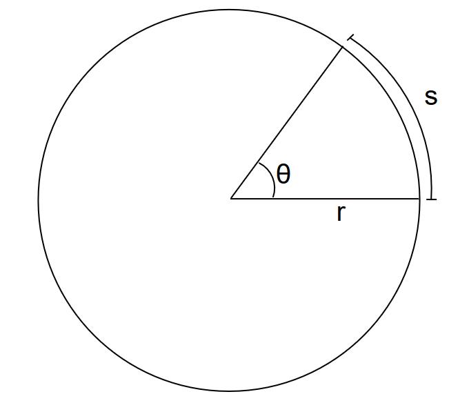 Arc formula