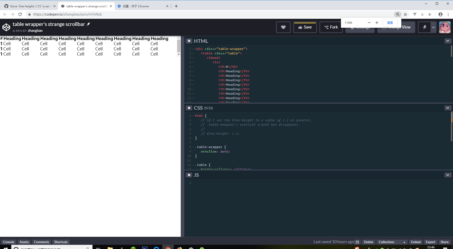 Since `line-height: 1 15` is set for `html`, vertical