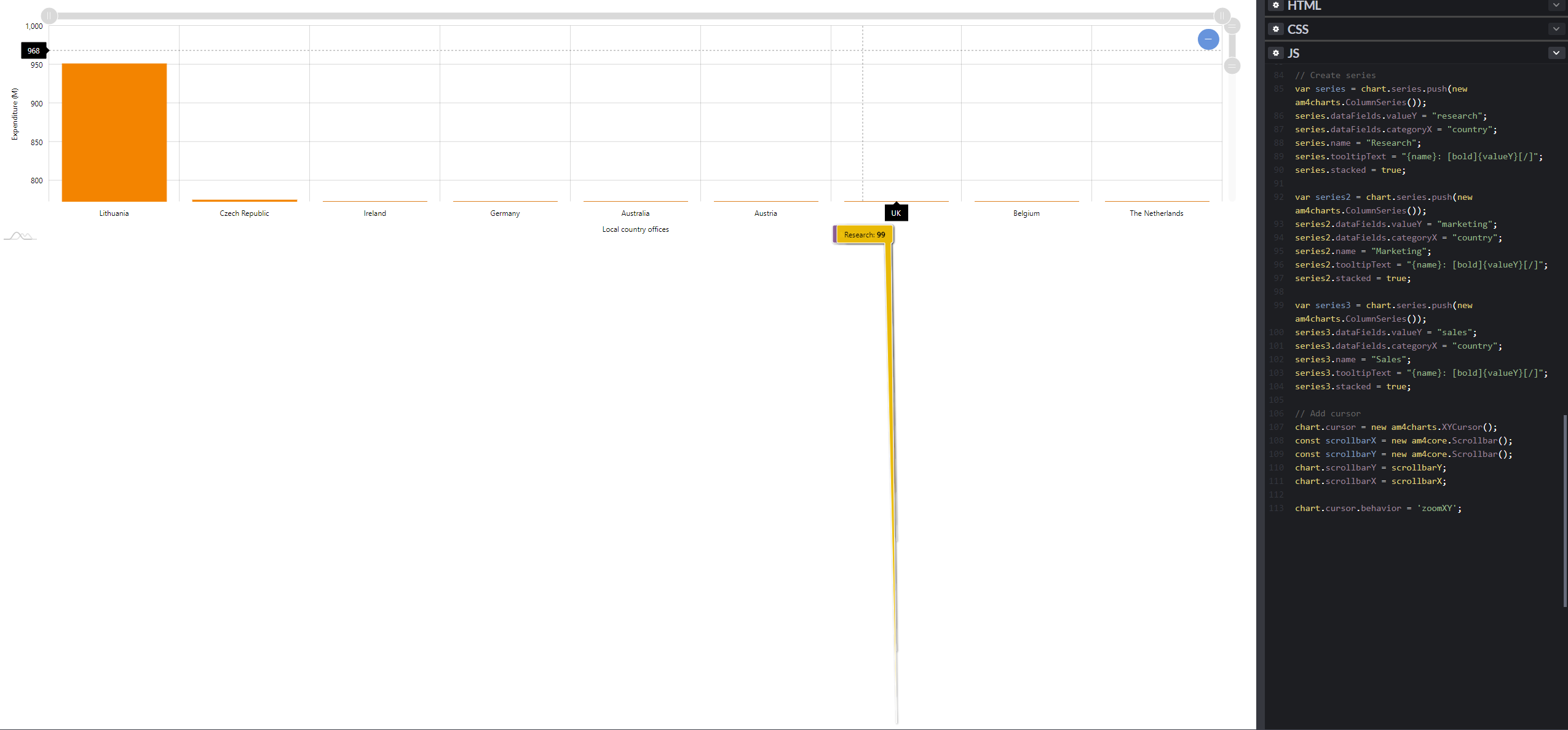 Tooltip out of chart when zoom in oX · Issue #620 · amcharts