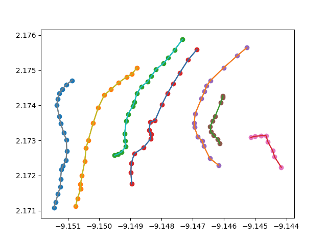 warp transform_geom not working for Point geometries · Issue