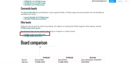 fpga_manager fpga0: Error while writing image data to FPGA with ZCU