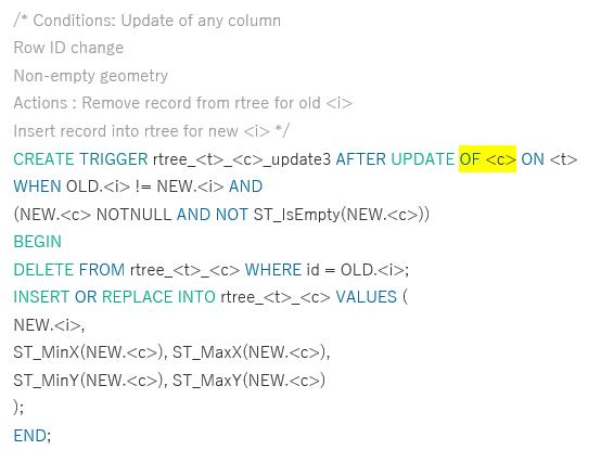 update3 trigger logic problem