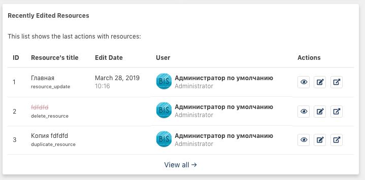 Dashboard | MODX Revolution 2019-03-28 10-16-43