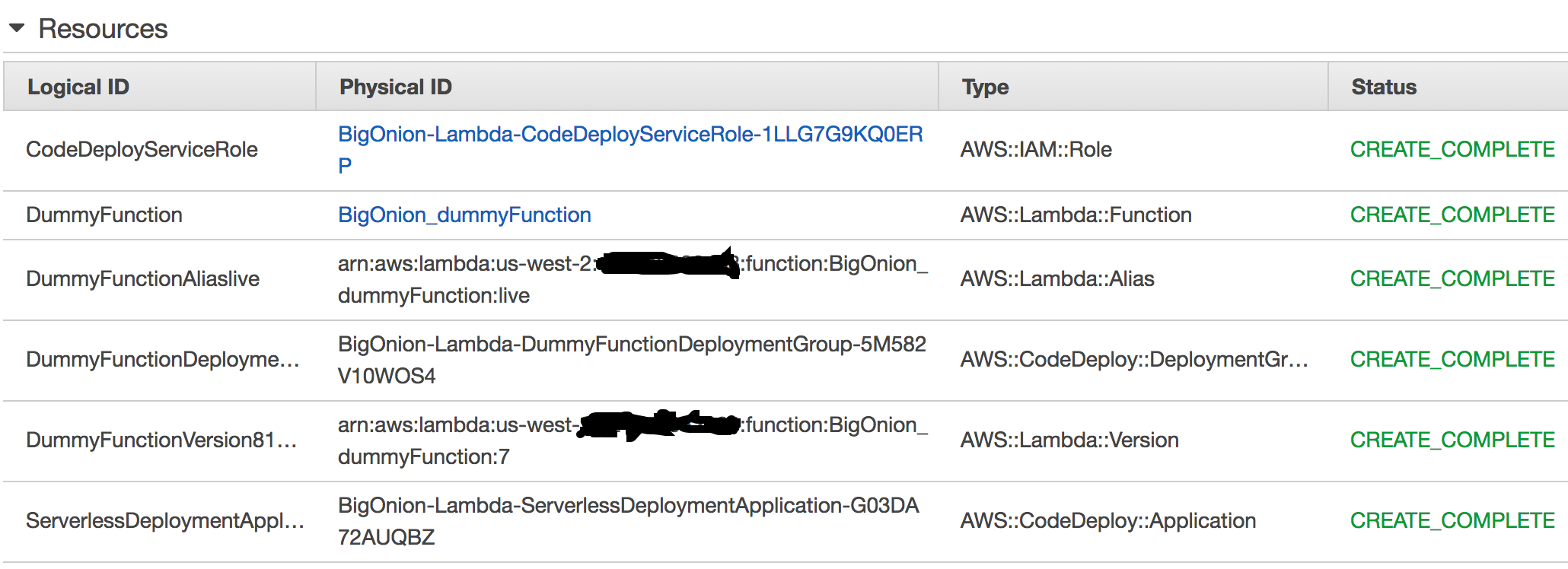SAM with DeploymentPreference configuration does not create