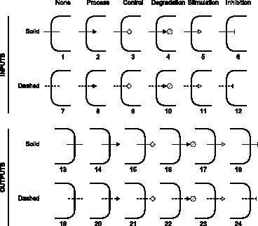 arrow_module