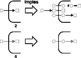 arrow_module2