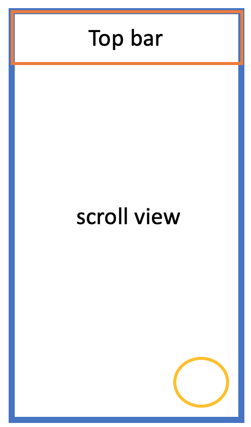 Grid with scroll view in it is not scrollable  · Issue #4180