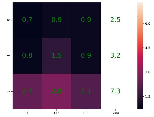 masked heatmap color bar does not limit ranges · Issue #1622
