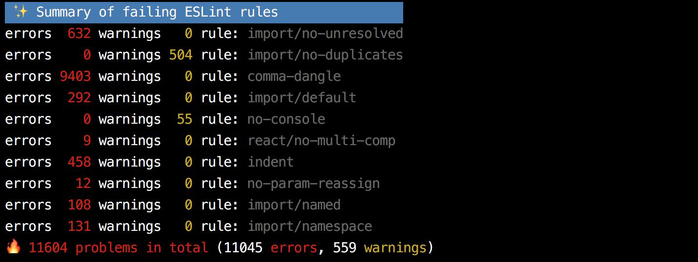 eslint-output-example-summary