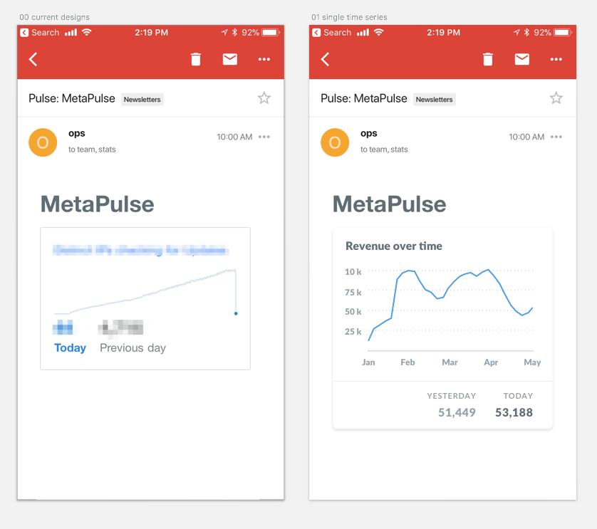 Metabase Github