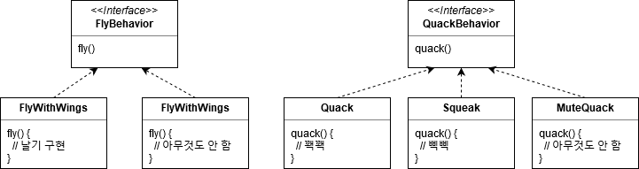 duck-Page-2