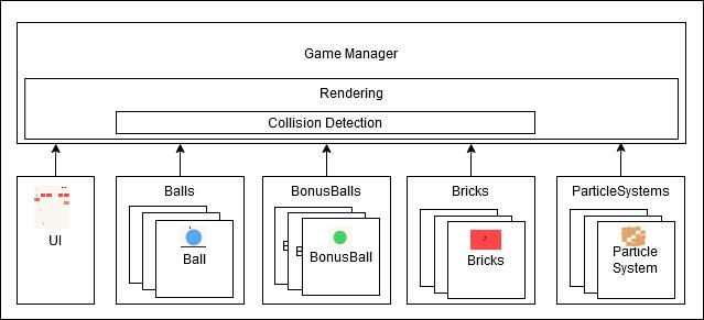 SBB-diagram