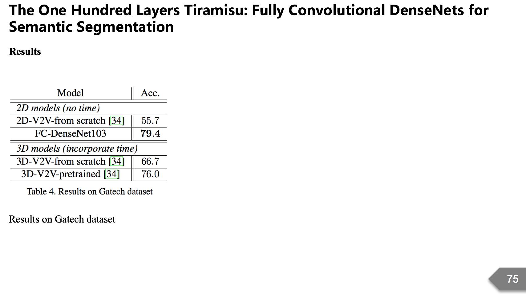 The One Hundred Layers Tiramisu: Fully Convolutional