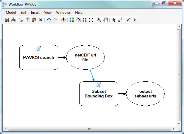 Test usage of PAVICS WPS from ArcGIS and QGIS · Issue #1