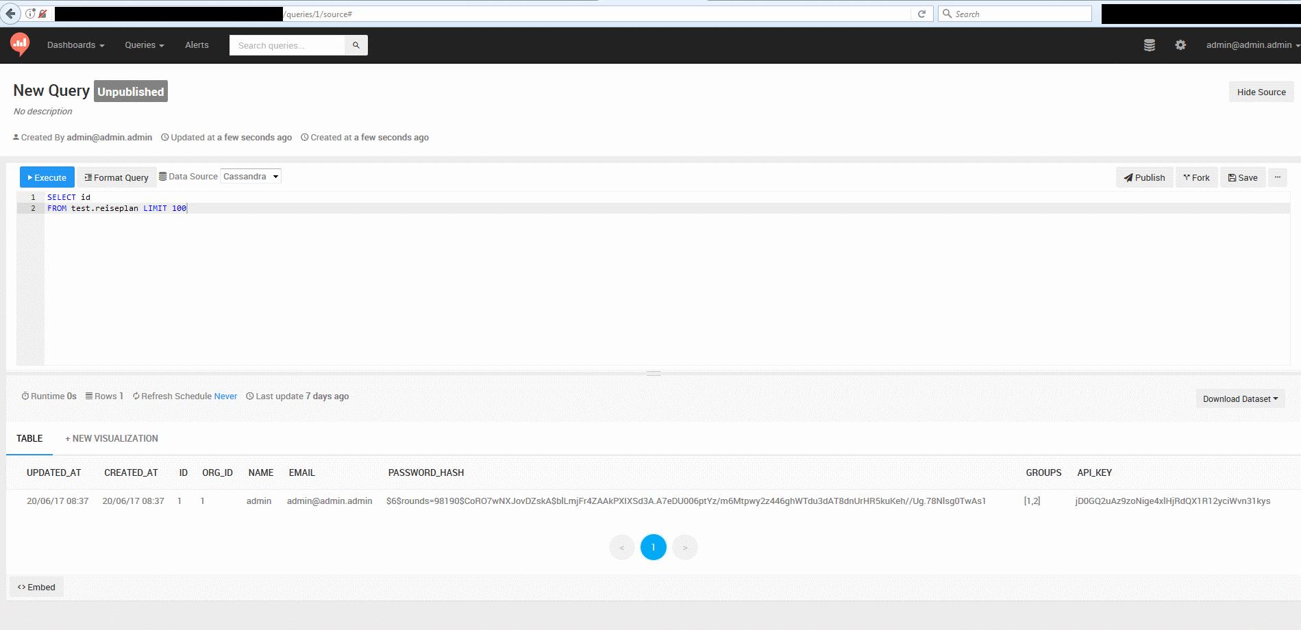 Security: List of users returned instead of cassandra response