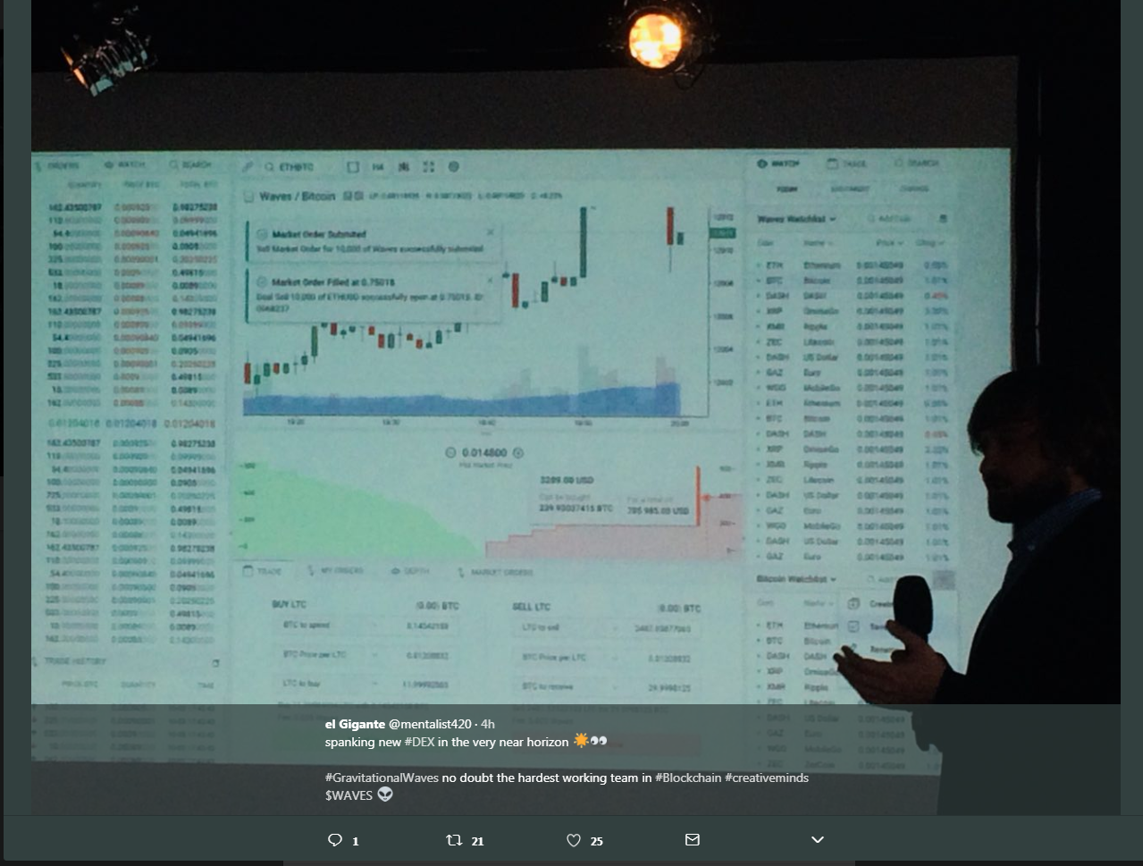Tradingview for Charts · Issue #361 · bitshares/bitshares-ui