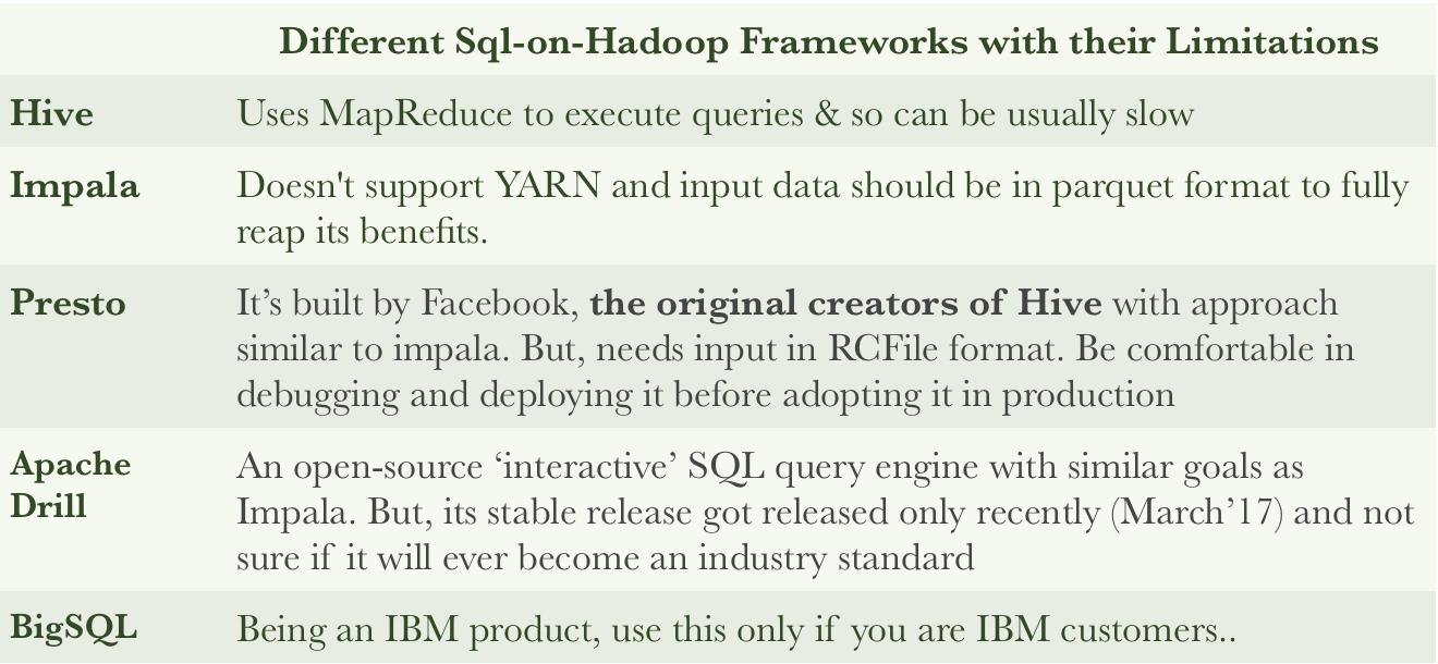 Spark as cloud-based SQL Engine for BigData via ThriftServer