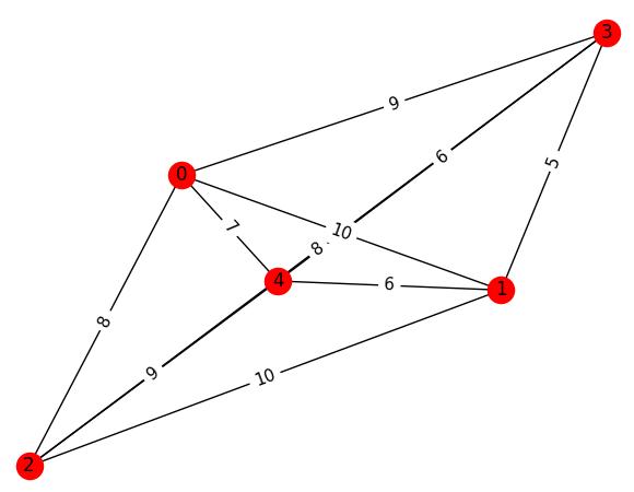 Visualization Of Popular Algorithms In Python Travelling
