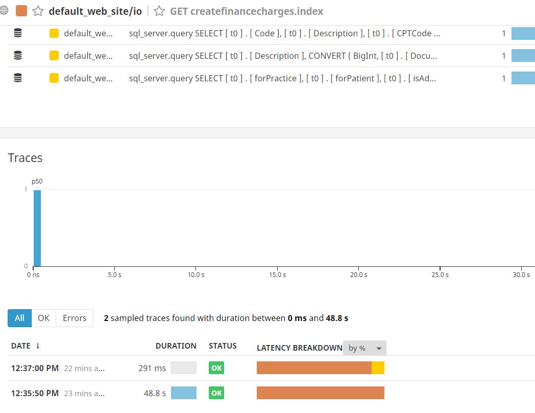 Performance overhead/latency on ASP NET MVC App · Issue #428