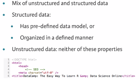 1  Importing data from the Internet · upalr/Python-camp Wiki · GitHub