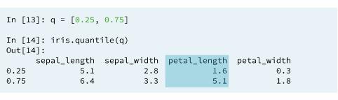 2  Exploratory data analysis · upalr/Python-camp Wiki · GitHub
